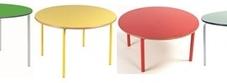 Circular Classroom Tables